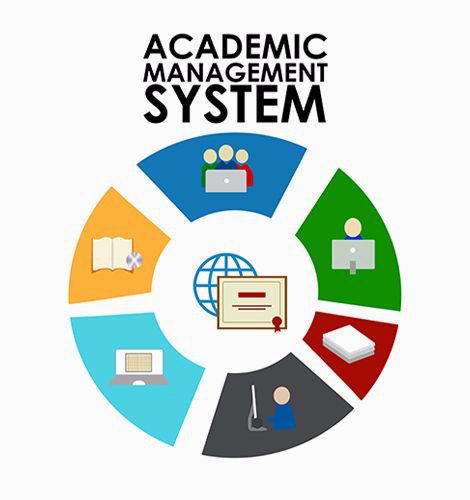 AMS: Academic Management System