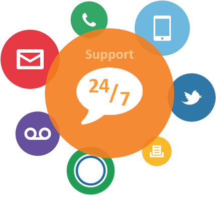 contact-center-support